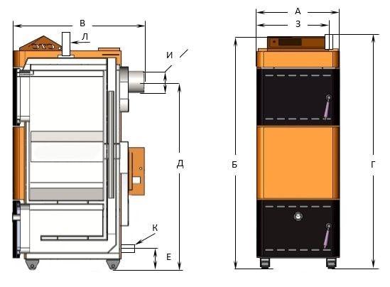 Размеры котлов и присоединительных патрубков БТС «ПРЕМИУМ»