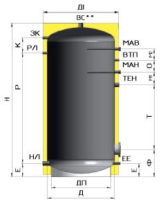 Технические характеристики бойлеров серии ВТ-00 без змеевика