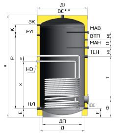 Технические характеристики бойлеров серии ВТ-01 с нижним змеевиком