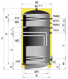 Бойлеры косвенного нагрева: характеристики серии ВТ-11 с двумя змеевиками