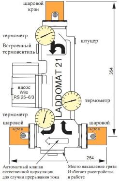 Ладдомат 21