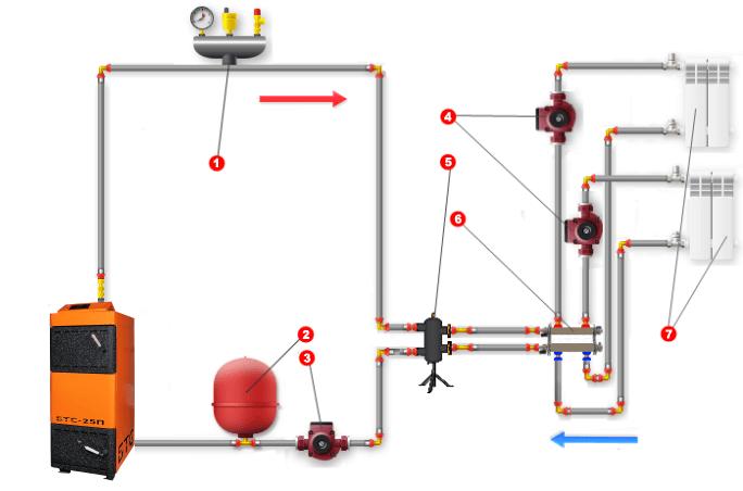 Схема подключения котла на твердом топливе с гидрострелкой