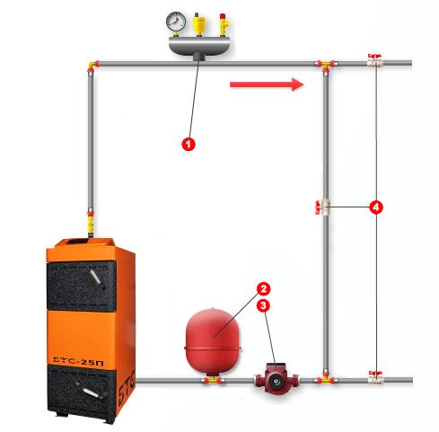 Схема подключения твердотопливного котла с контуром подмеса